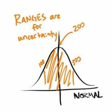 normal distribution range